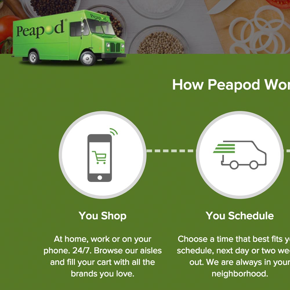 Peapod Grocery Delivery Review | Twisted Tastes